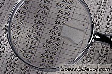 Oplysninger Om Brug Af Lineær Regression I Aktiehandel