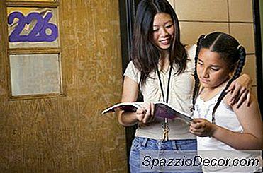 Intervjuförberedelse För En Lärares Assistent
